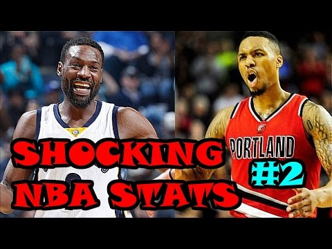 The Most SHOCKING NBA Stat Lines! - Part 2