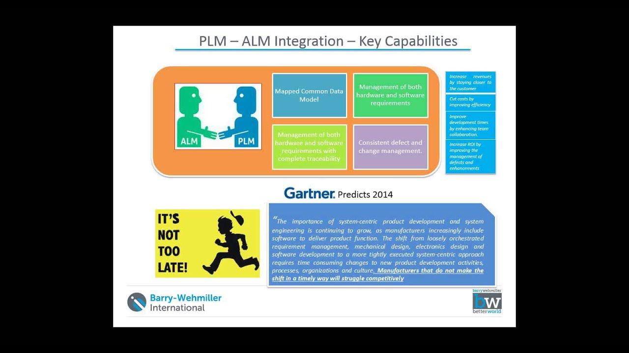 next generation plm an integrated