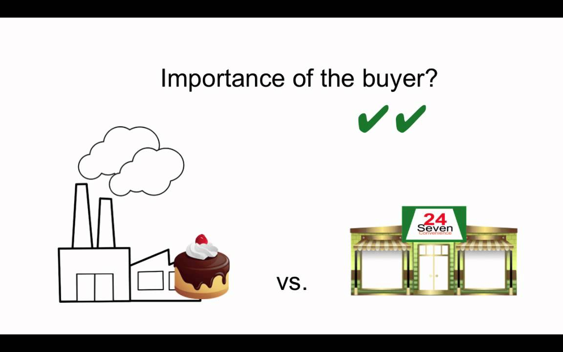 bargaining power of buyers The bargaining power of customers (buyers) buyer power is high when buyers have many choices from whom to buy and low when buyers have few choices ex: few locations where students could buy books (low), now we can use the internet making buyer power high.