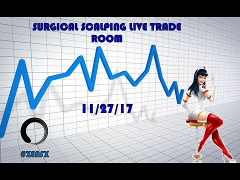 Surgical Scalping Live Room - 11/27