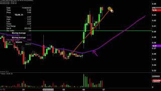 Pareteum Corporation - TRUM Stock Chart Technical Analysis for 11-06-19
