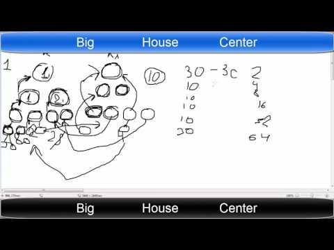 Тизерная сеть SeoShop новый сервис от Big House Center.