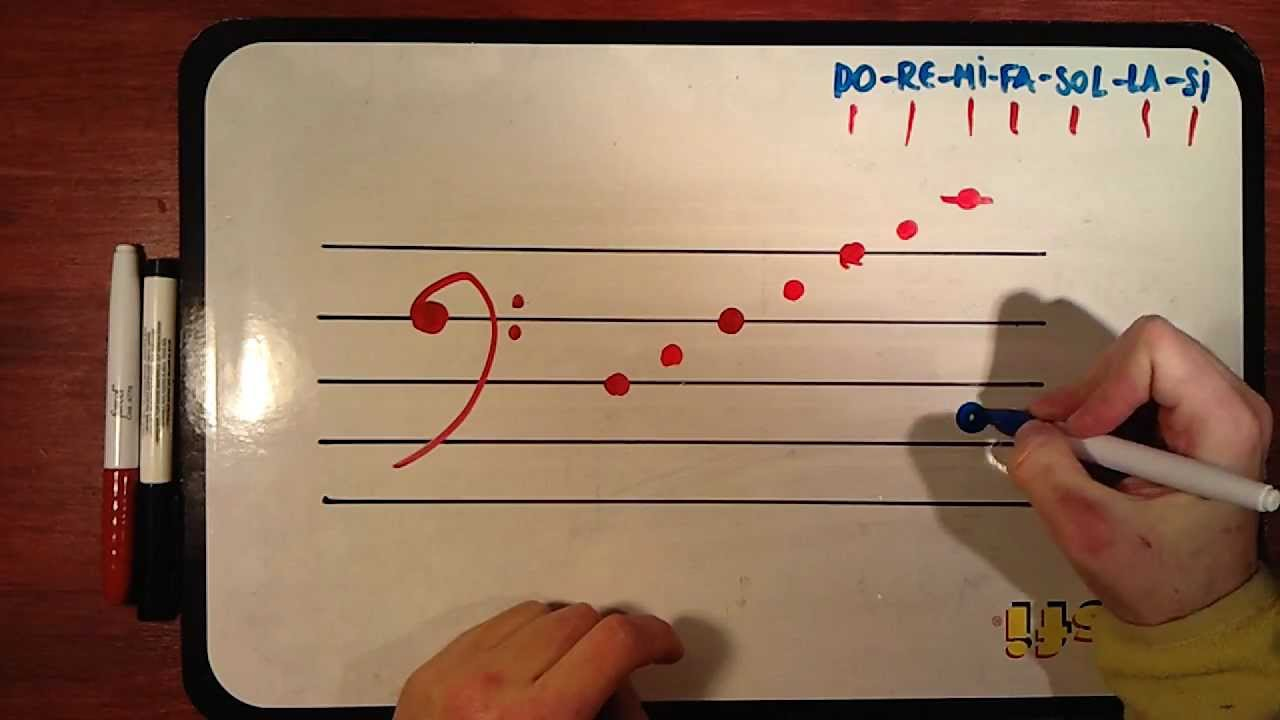 Identificar notas en clave de fa - Leer pentagrama - YouTube