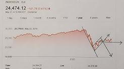 05/21/2020 尊嘉简报 - 技术线性似乌龟抬头缓步盘升