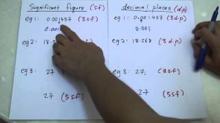 SPM - Form 4 - Modern Math - Significant Figure (compare with decimal place)