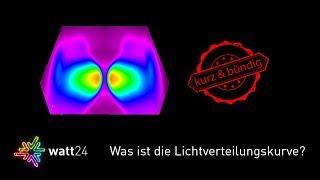 Was ist die Lichtverteilungskurve (LVK)? watt24 – Wissensvideo