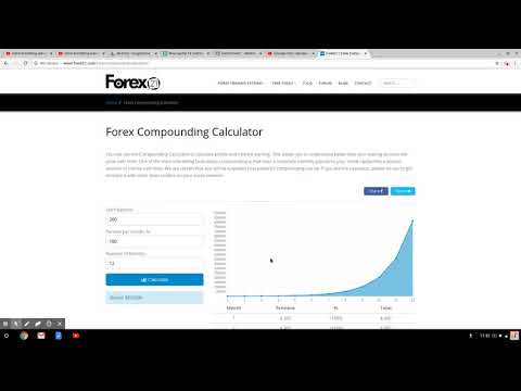 forex-compounding-calculator