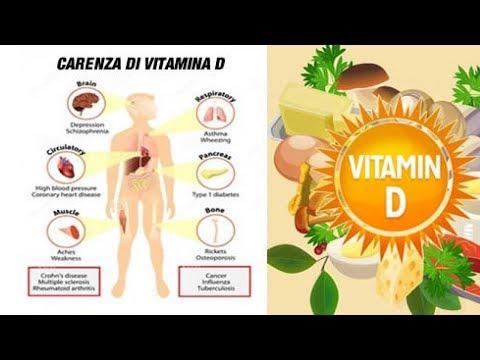 Tutti i sintomi di una carenza di vitamina D, e cosa devi fare a riguardo | Nuova Vita