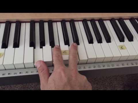 I Could Sing Of Your Love Forever Keyboard chords by Delirious ...