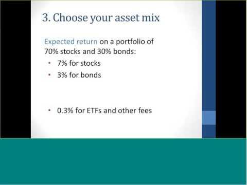 7 Steps to the Perfect ETF Portfolio