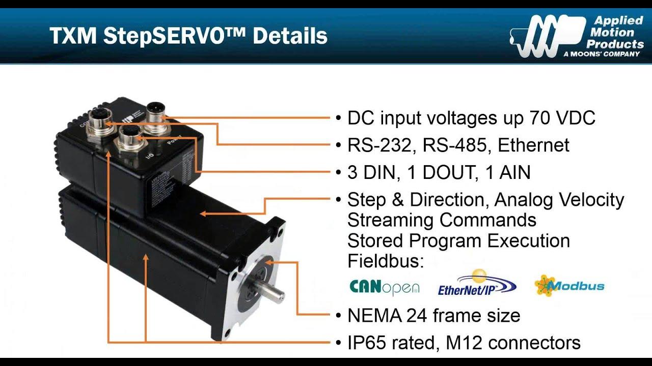 Webinar On Stepservo U2122 Integrated Stepper Motors From