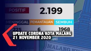 Data Covid-19 Kota Malang 21 November 2020
