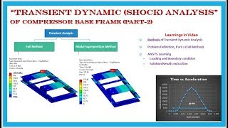 Transient structural dynamic analysis of compressor base frame using ANSYS, Part-2