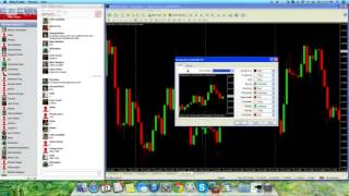How to Trade Fibonacci in Forex