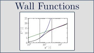 [CFD] What are Wall Functions and How do they work?