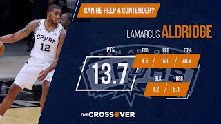 Could LaMarcus Aldridge Contribute To A Contender?