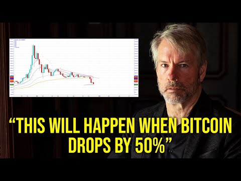 You Should Do This When Bitcoin Drops By 50% AGAIN!!! - Michael Saylor | Price Prediction 2021
