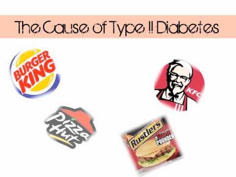 Diabetes & its Control