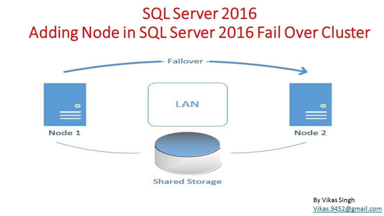sql server 2016 adding node in sql server 2016 fail over 2 Node SQL Cluster Diagram