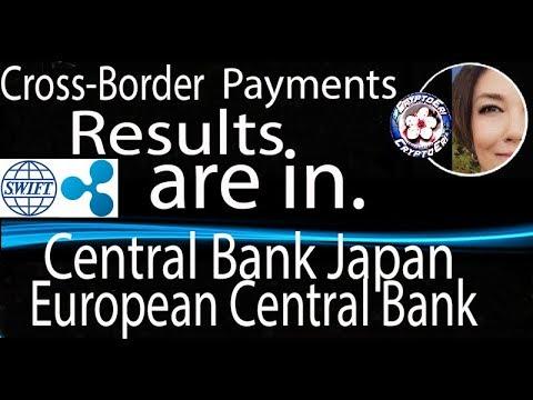top virtual currencies