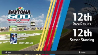 Nascar Heat 3 Championship Race 1/36 Daytona 500