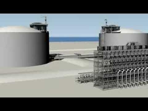 LNG Terminal Flow