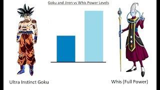 Goku and Jiren vs Whis Power Levels - Dragon Ball Super
