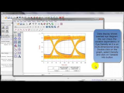 Channel Simulation & Eye Optimization