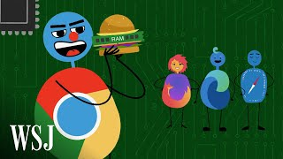 Four Ways to Stop Chrome From Slowing Down Your Computer | WSJ