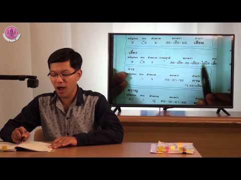 วิชา ภาษาไทย ภาษาพาที ป.2 part 2