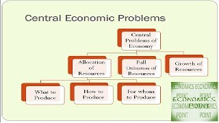 CENTRAL PROBLEMS OF AN ECONOMY ( Video-4)