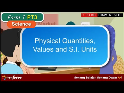 Form 1 | Science | Physical Quantities and Their Units