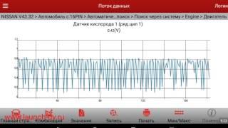 Диагностика кислородного датчика на автомобиле автосканером Launch x431 Pro