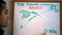 How Money Works- Principle of Building Equity