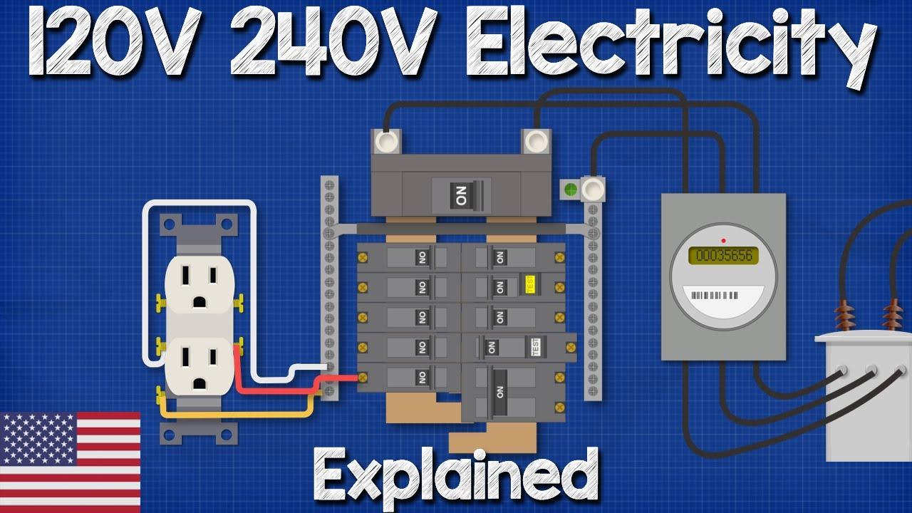 110v 3 Phase Wiring Diagram 120v 240v Electricity Explained Split Phase 3 Wire Youtube