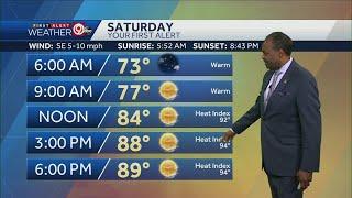 Saturday will be sunny, hot