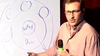 Simon Sinek   Start With Why   TED Talk Short Edited