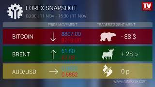 InstaForex tv news: Who earned on Forex 11.11.2019 15:30