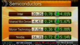 U.S. Stock Market Plunges - Bloomberg
