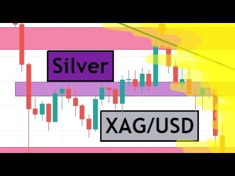 Silver Technical Analysis Today by CYNS on Forex | Daily XAGUSD Forecast for 20 September 2021