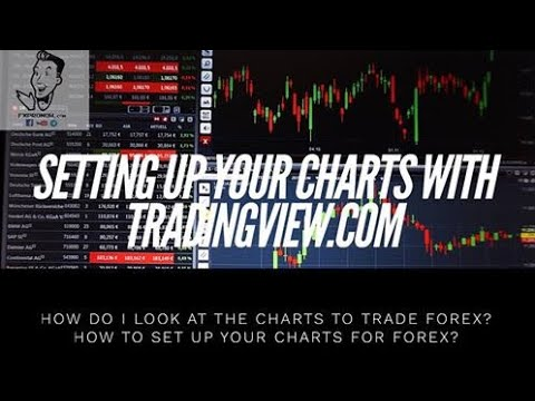 Forex brokers that use tradingview