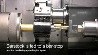 STS-42 Twin Spindle Lathe IMTS 2008 demos