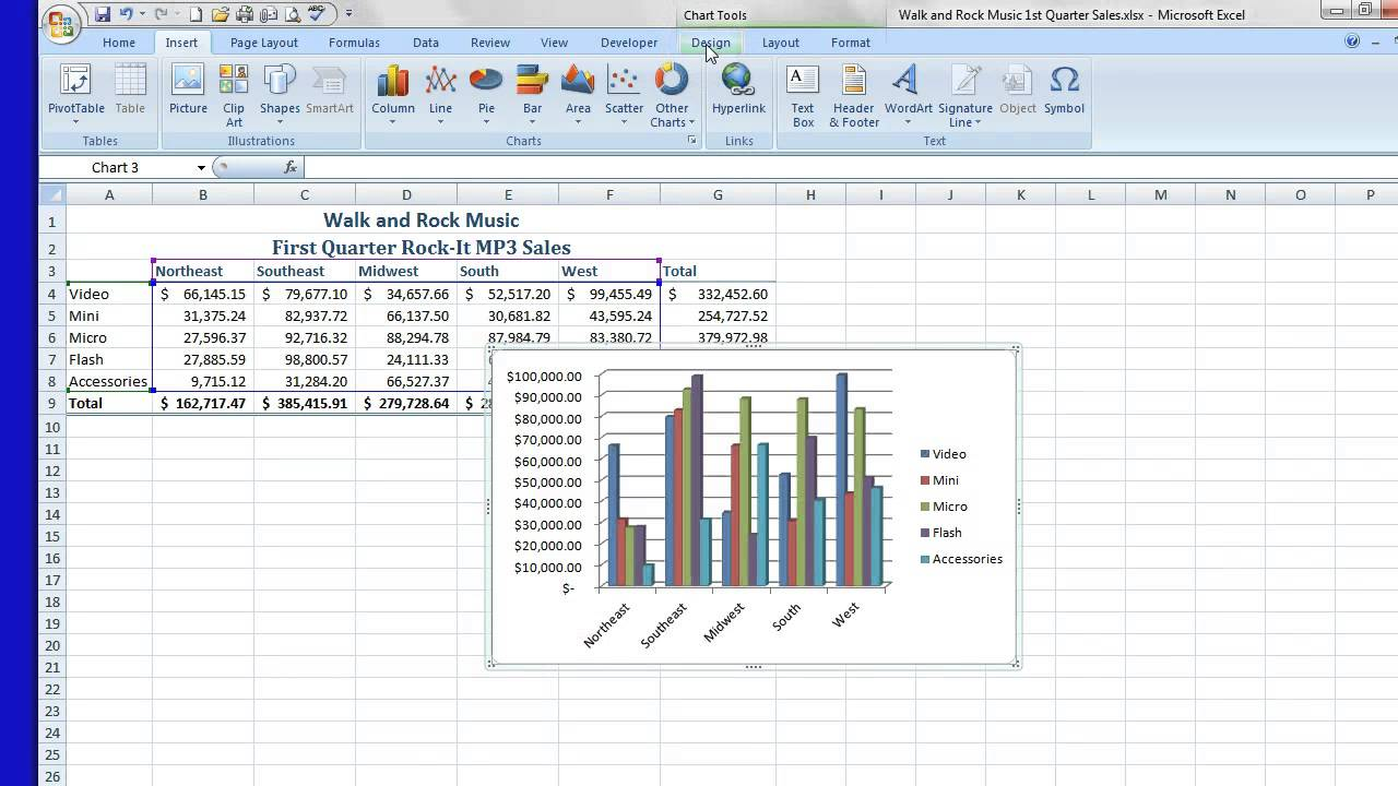 Adding   clustered column chart to your spreadsheet also youtube rh