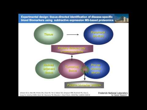 Josip Blonder - Mass spectrometry based clinical proteomics in biomarker research