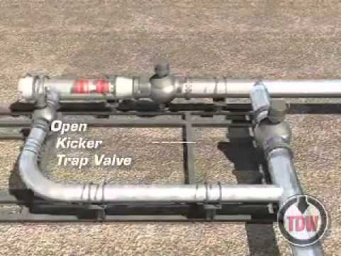 Pipeline Launcher And Receiver Animation Flv Youtube