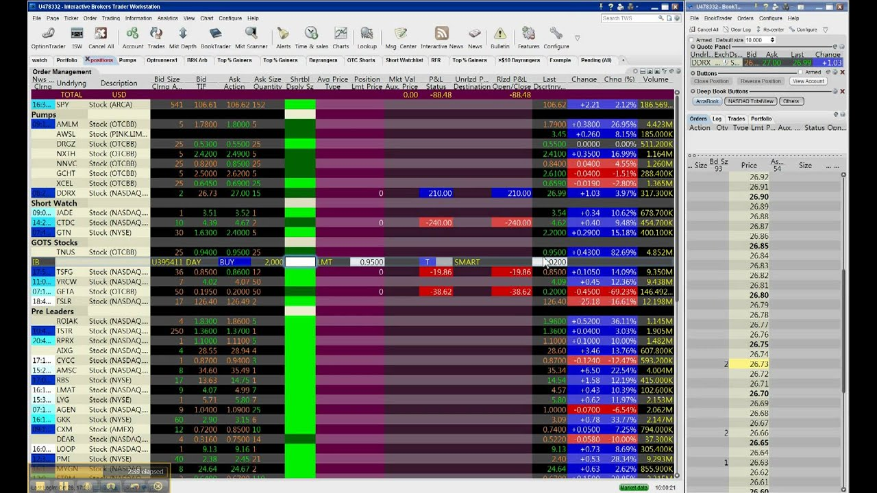 October 2009 – Goode Trades