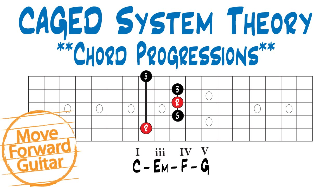 Caged Theory Chord Progressions Youtube