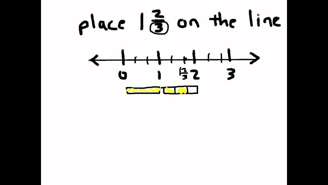 Fractions And Mixed Numbers On A Number Line Youtube