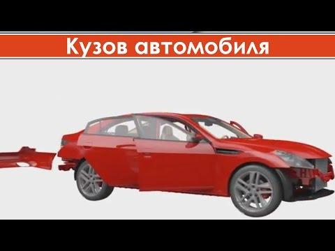 Основные элементы кузова автомобиля / Из чего состоит кузов легкового автомобиля