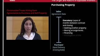 Canadian Property Law